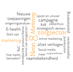 Neon8Marketing wordcloud
